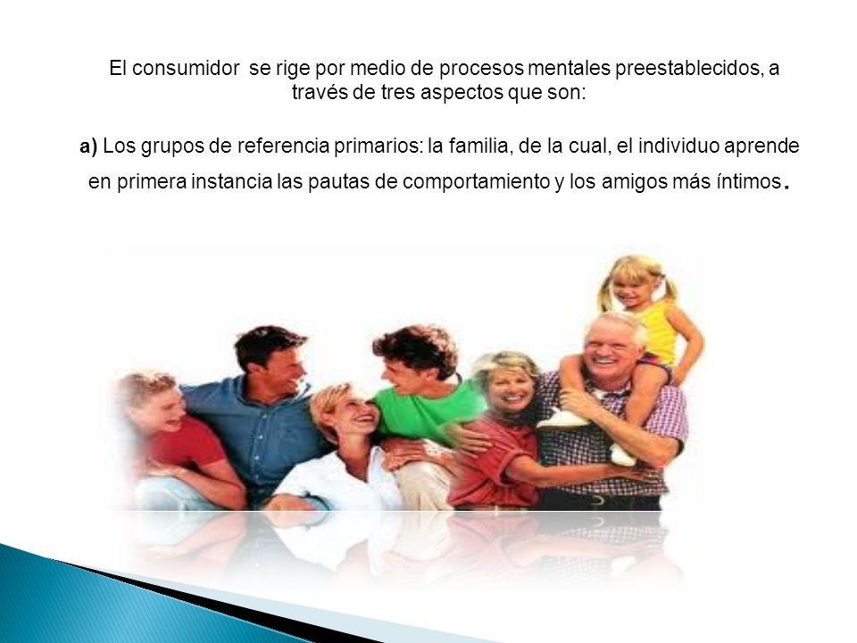 El consumidor se rige por medio de procesos mentales preestablecidos, a través de tres aspectos que son: a) Los grupos de referencia primarios: la familia, de la cual, el individuo aprende en primera instancia las pautas de comportamiento y los amigos más íntimos.
