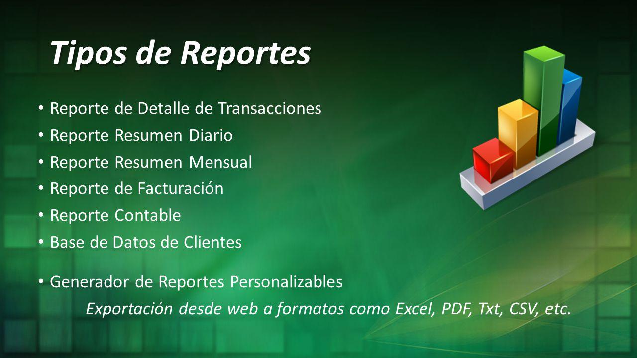 Tipos de Reportes Reporte de Detalle de Transacciones