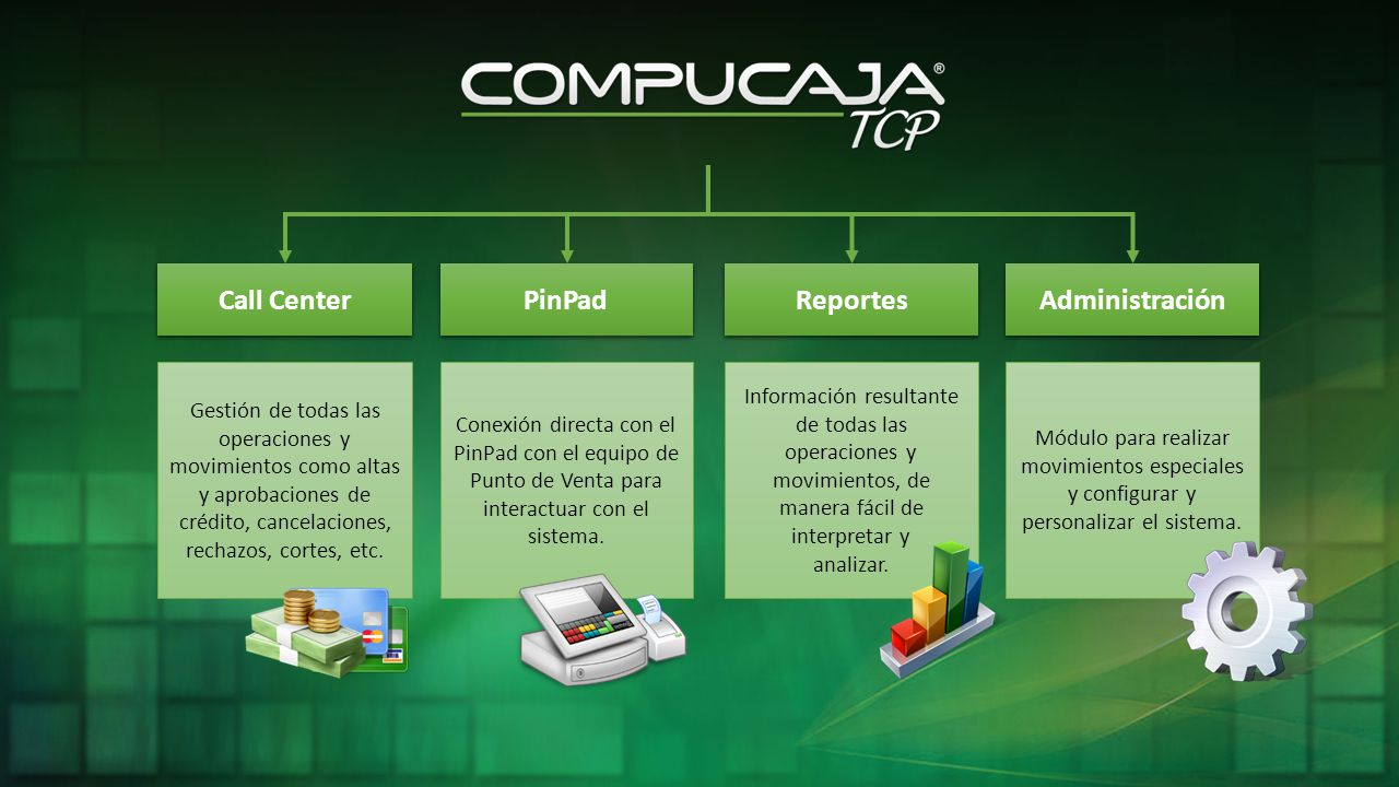 Call Center PinPad Reportes Administración
