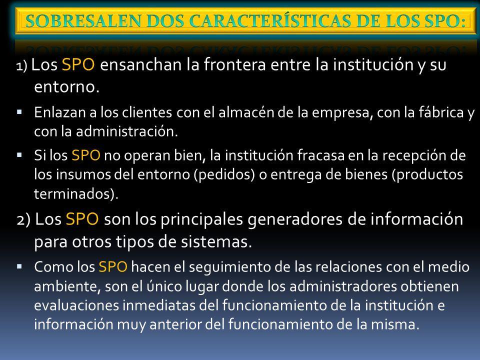 SOBRESALEN DOS CARACTERÍSTICAS DE LOS SPO:
