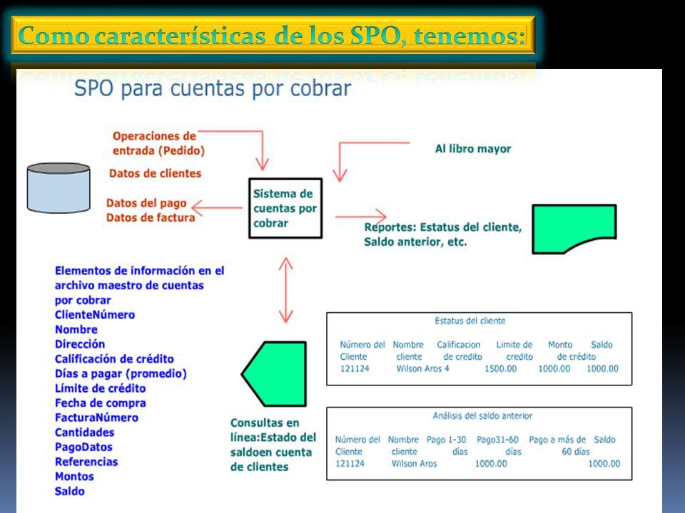 Como características de los SPO, tenemos: