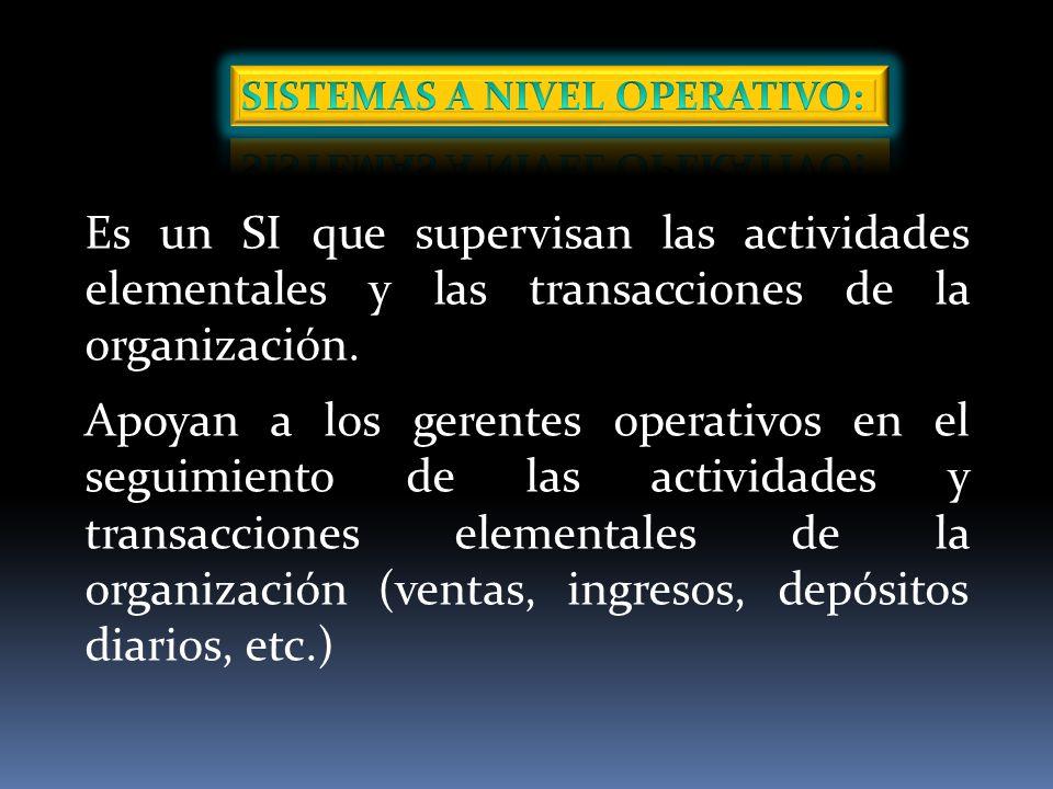 SISTEMAS A NIVEL OPERATIVO:
