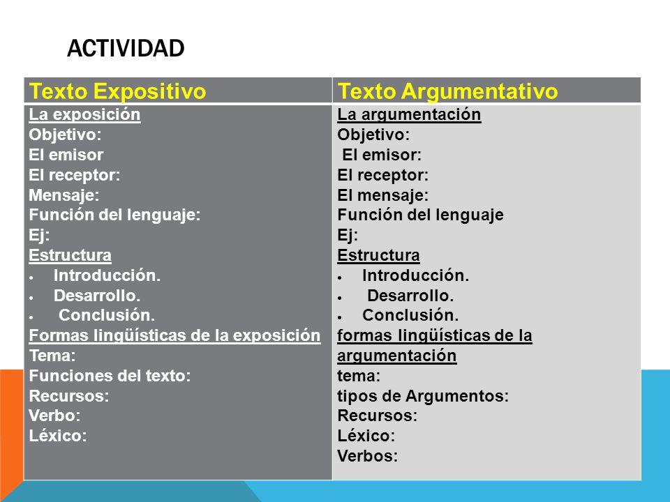 Actividad Texto Expositivo Texto Argumentativo La exposición Objetivo: