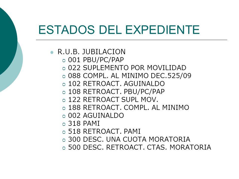 ESTADOS DEL EXPEDIENTE