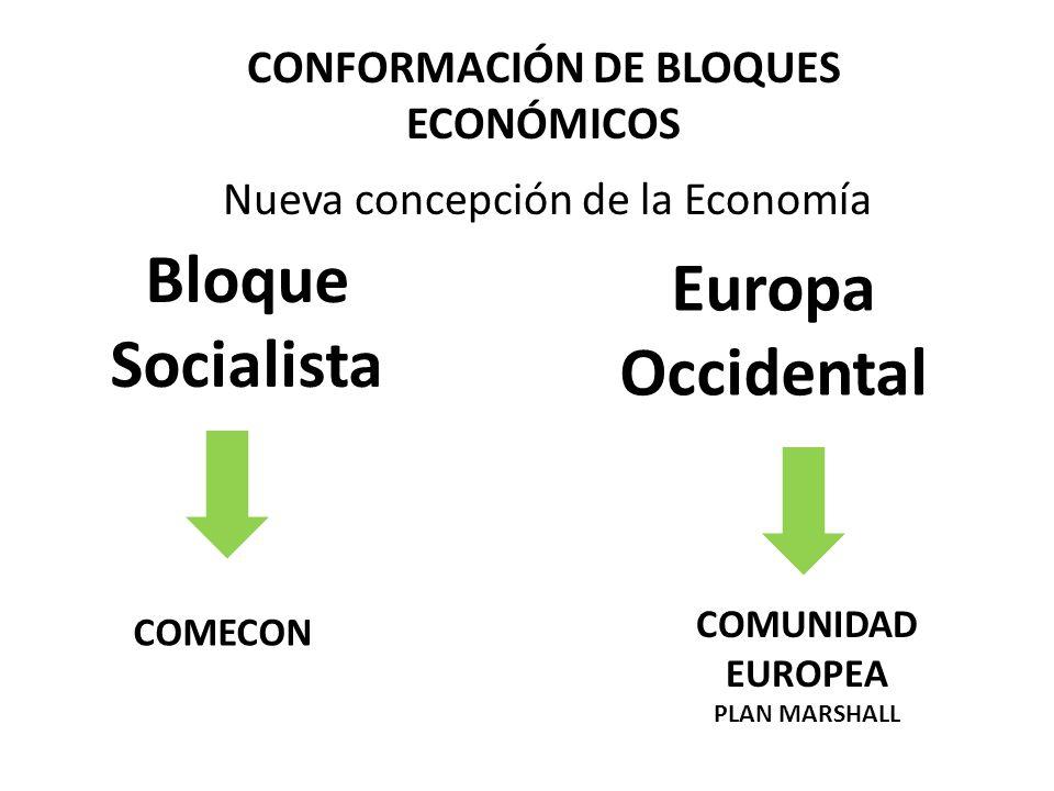 Historia de los procesos socioculturales ii ppt descargar - The marshall plan was designed to ...