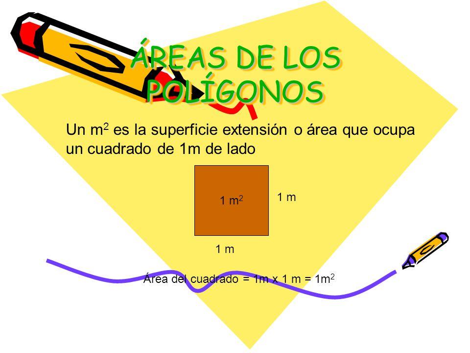 ÁREAS DE LOS POLÍGONOS Un m2 es la superficie extensión o área que ocupa un cuadrado de 1m de lado.