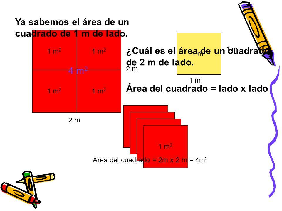 Área del cuadrado = lado x lado