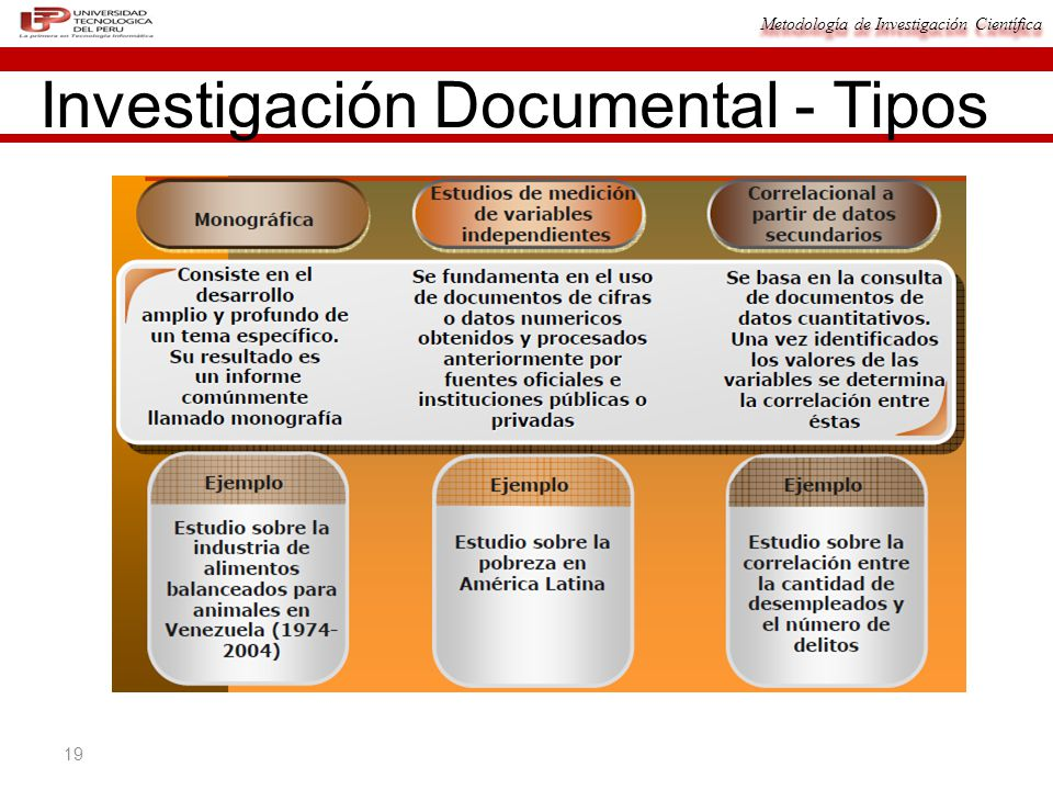 Investigación Documental - Tipos