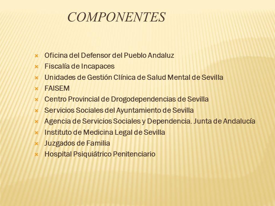 Jornada de presentaci n de la propuesta de coordinaci n en for Oficina del defensor del pueblo