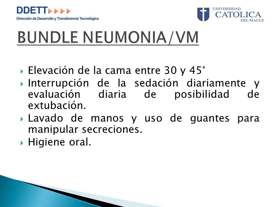 BUNDLE NEUMONIA/VM Elevación de la cama entre 30 y 45°