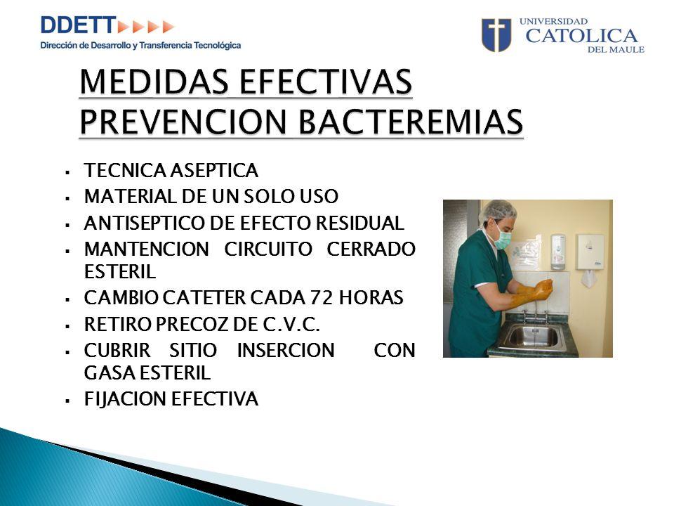 MEDIDAS EFECTIVAS PREVENCION BACTEREMIAS