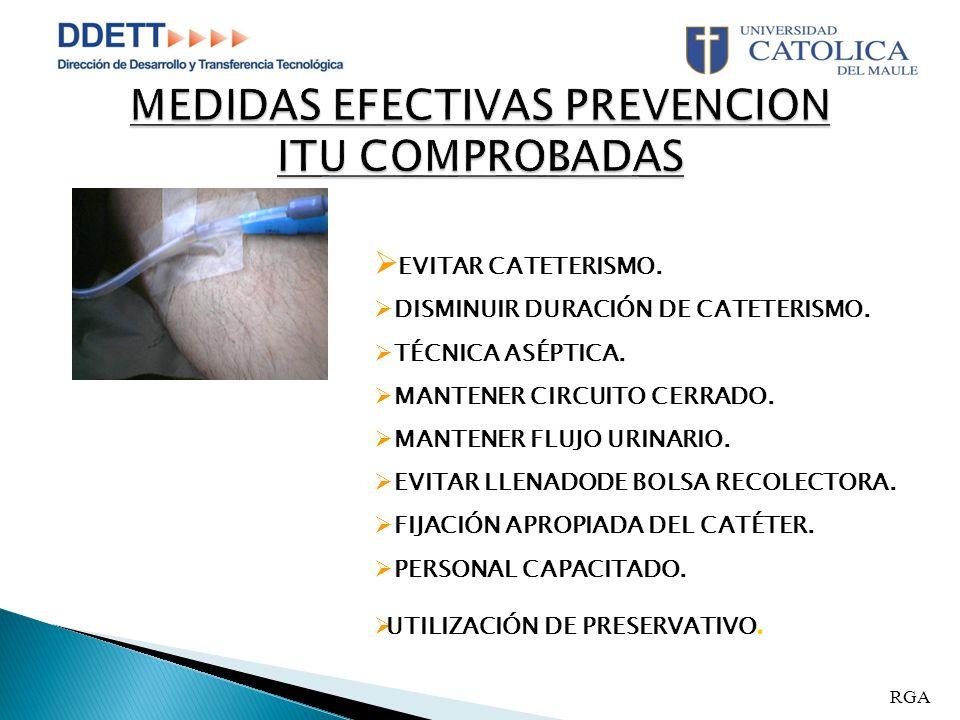 MEDIDAS EFECTIVAS PREVENCION ITU COMPROBADAS