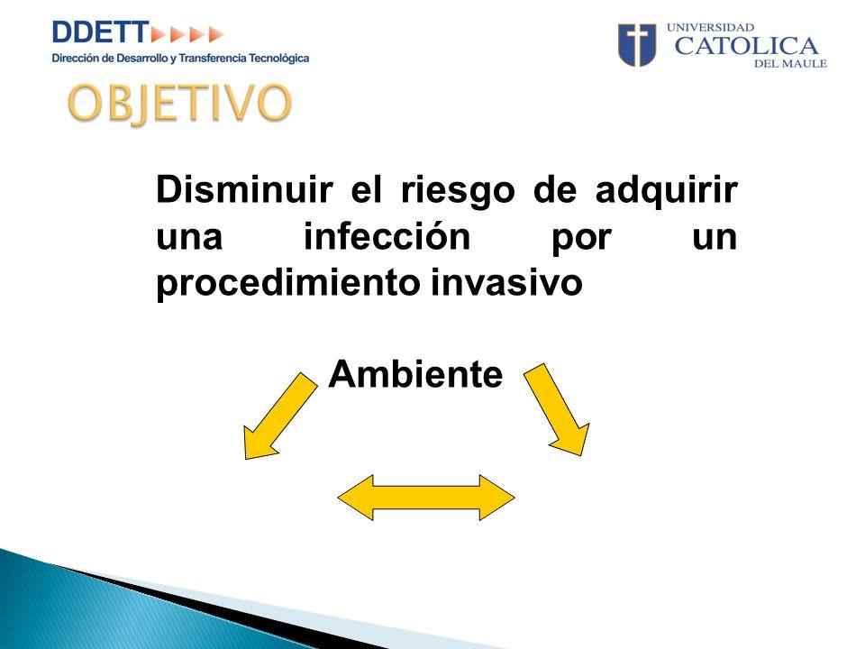OBJETIVO Disminuir el riesgo de adquirir una infección por un procedimiento invasivo. Ambiente. Operador.