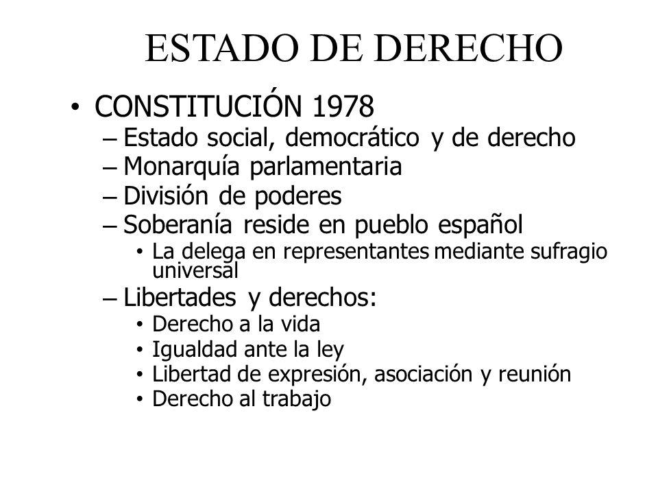 Resultado de imagen de España ¿Estado de Derecho?