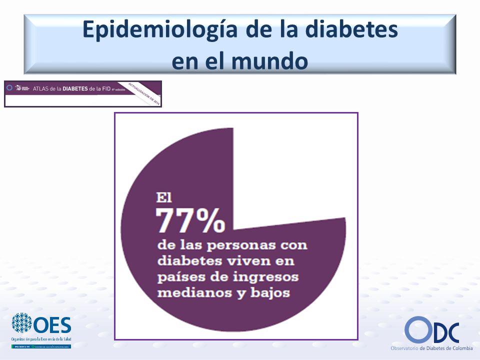 Epidemiología de la diabetes en Colombia ¿se cumple la