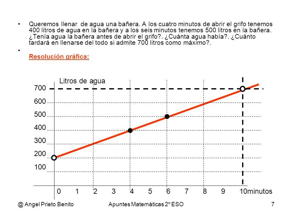 Apuntes matem ticas 2 eso ppt descargar for Cuanto cuesta llenar una piscina de 20000 litros