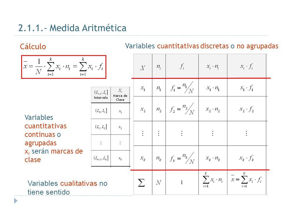 Variables cuantitativas discretas o no agrupadas