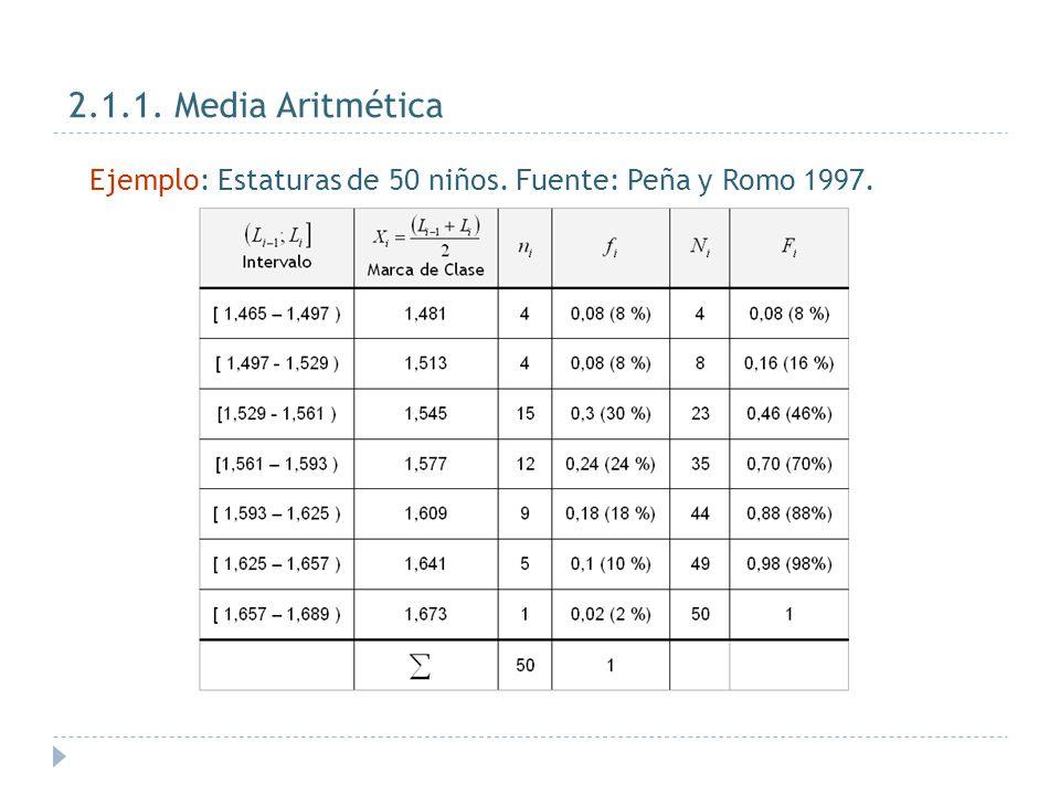 2.1.1. Media Aritmética Ejemplo: Estaturas de 50 niños. Fuente: Peña y Romo 1997.
