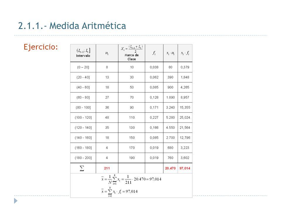 2.1.1.- Medida Aritmética Ejercicio: