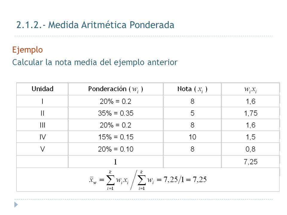 2.1.2.- Medida Aritmética Ponderada