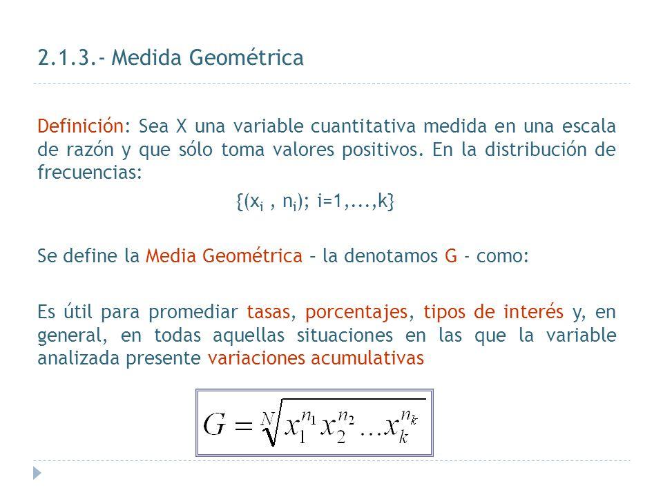2.1.3.- Medida Geométrica