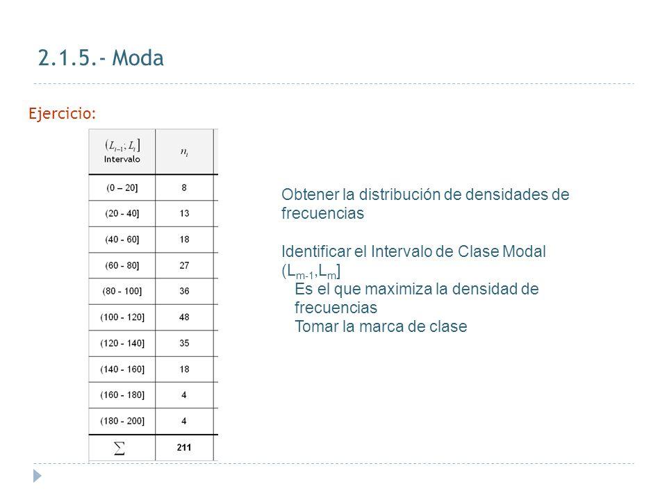 2.1.5.- Moda Ejercicio: Obtener la distribución de densidades de frecuencias. Identificar el Intervalo de Clase Modal.