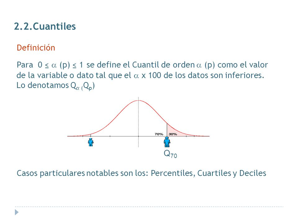 2.2.Cuantiles Q70 Definición