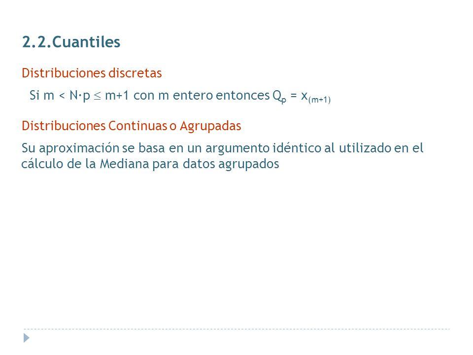 2.2.Cuantiles Distribuciones discretas