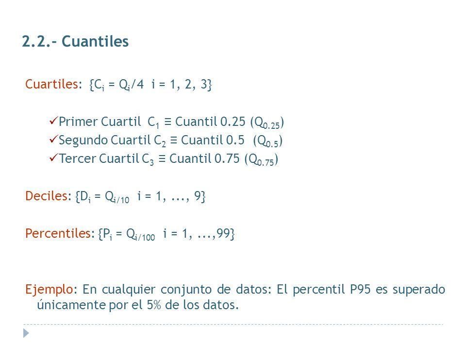 2.2.- Cuantiles Cuartiles: {Ci = Qi/4 i = 1, 2, 3}