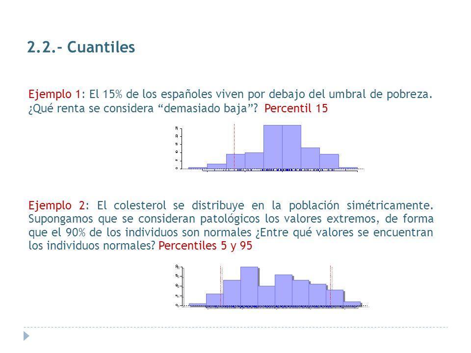 2.2.- Cuantiles Ejemplo 1: El 15% de los españoles viven por debajo del umbral de pobreza. ¿Qué renta se considera demasiado baja Percentil 15.