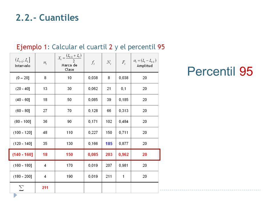 2.2.- Cuantiles Ejemplo 1: Calcular el cuartil 2 y el percentil 95 Percentil 95