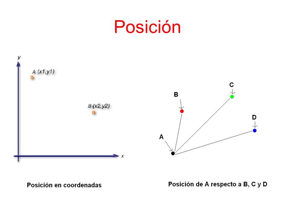 Posición, trayectoria, espacio recorrido y desplazamiento ...
