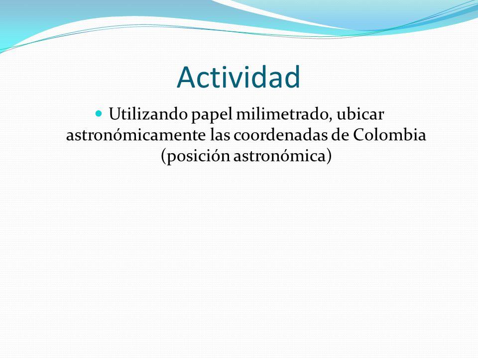 Actividad Utilizando papel milimetrado, ubicar astronómicamente las coordenadas de Colombia (posición astronómica)
