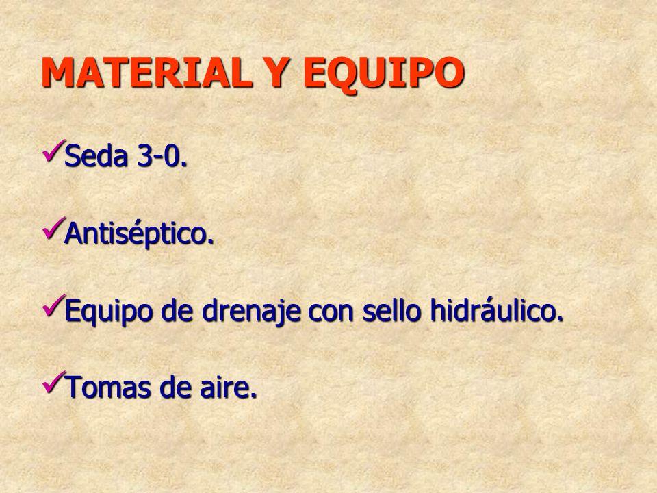 MATERIAL Y EQUIPO Seda 3-0. Antiséptico.