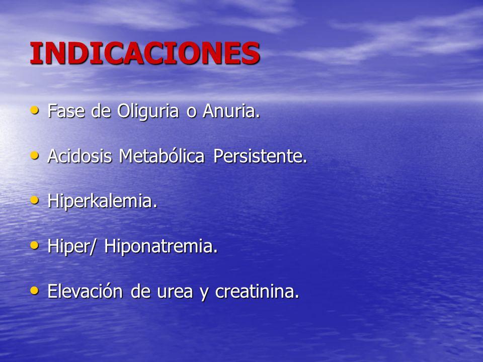 INDICACIONES Fase de Oliguria o Anuria.