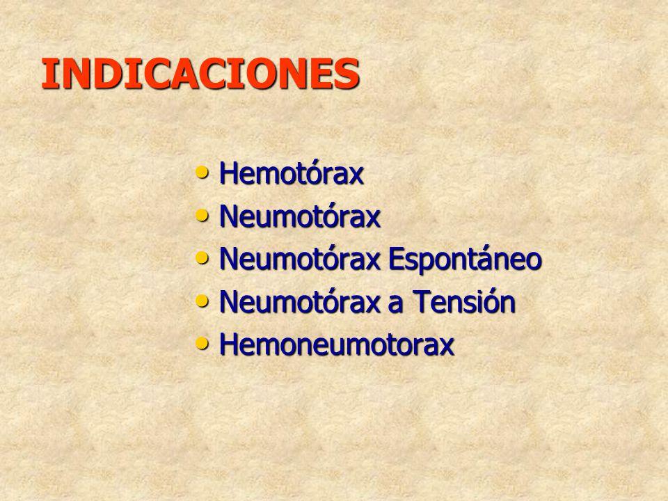 INDICACIONES Hemotórax Neumotórax Neumotórax Espontáneo