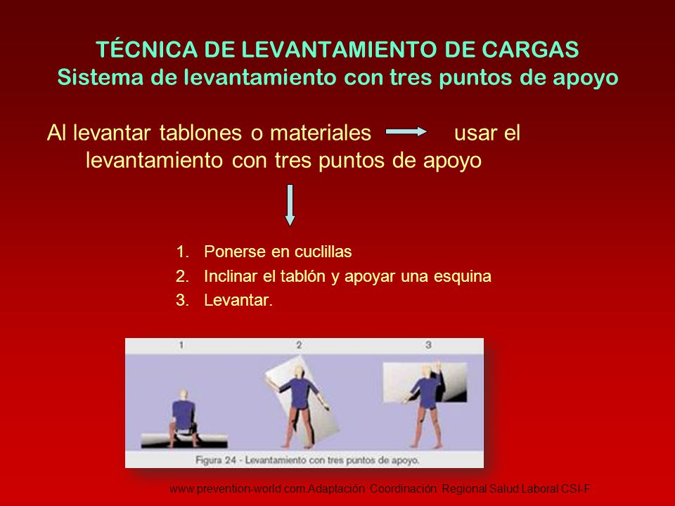 TÉCNICA DE LEVANTAMIENTO DE CARGAS Sistema de levantamiento con tres puntos de apoyo