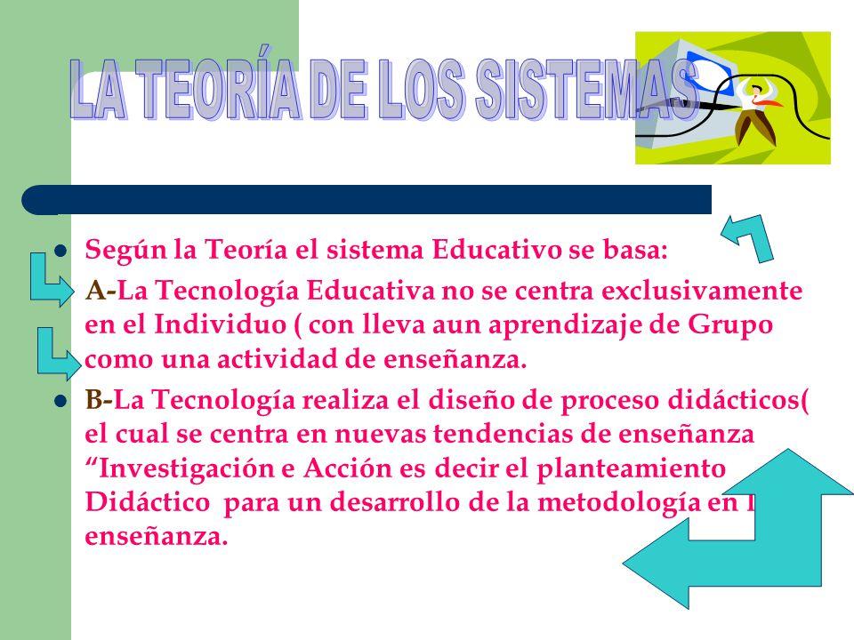 Concepci n de la tecnolog a educativa a finales de los for La accion educativa en el exterior