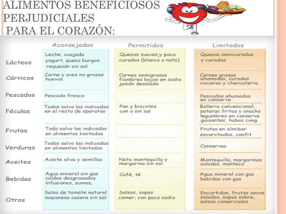 ALIMENTOS BENEFICIOSOS Y PERJUDICIALES PARA EL CORAZÓN: