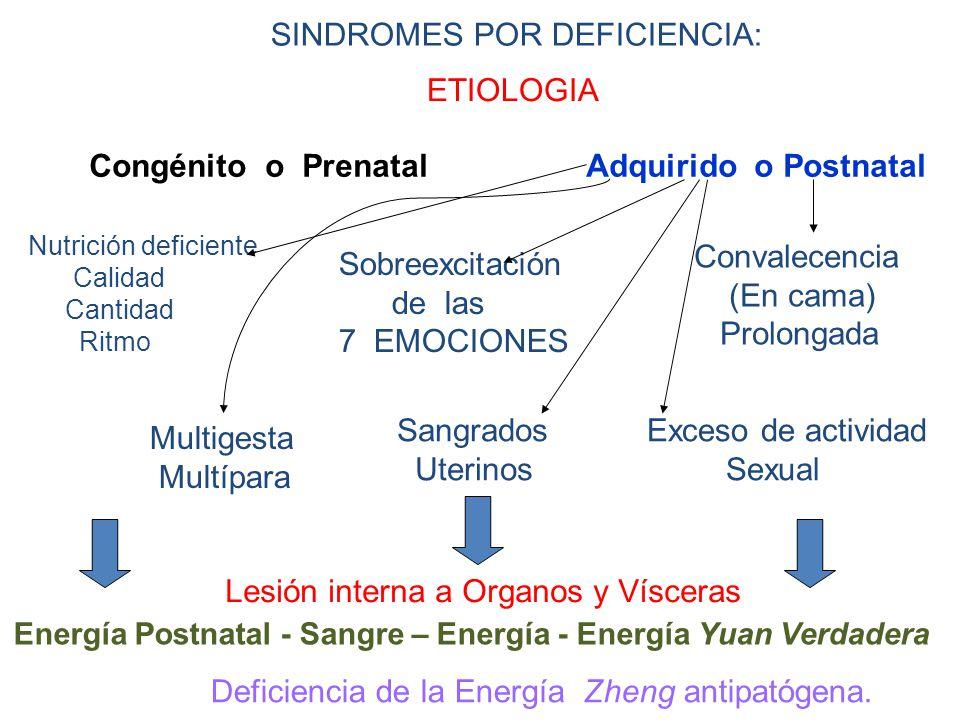 SINDROMES POR DEFICIENCIA: