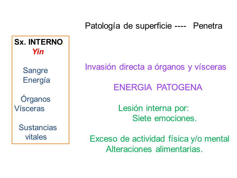 Patología de superficie ---- Penetra