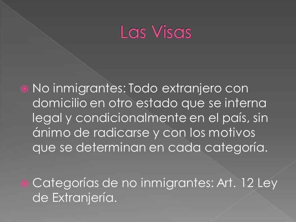 Las Visas