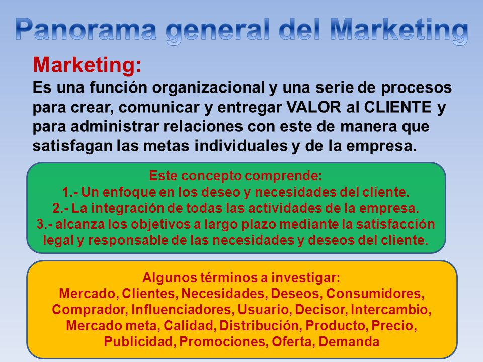 Panorama general del Marketing