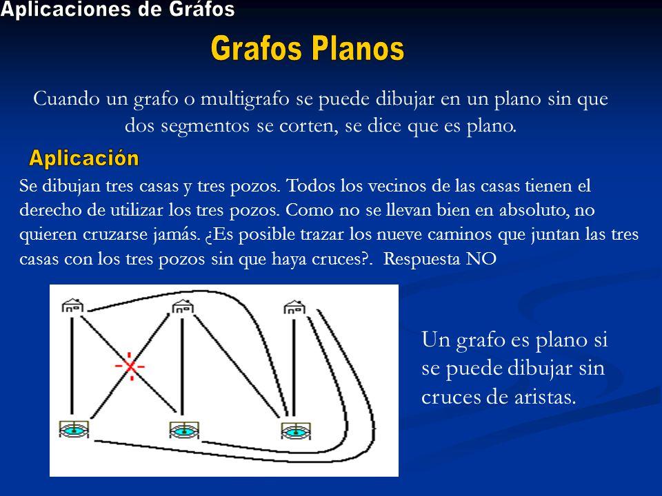 Equipo 7 aplicaciones de grafos erick ramiro adri n for Aplicacion para planos