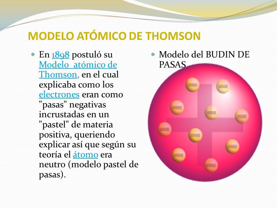 ¿CÓMO HA EVOLUCIONADO EL CONOCIMIENTO DEL ÁTOMO? - ppt ...