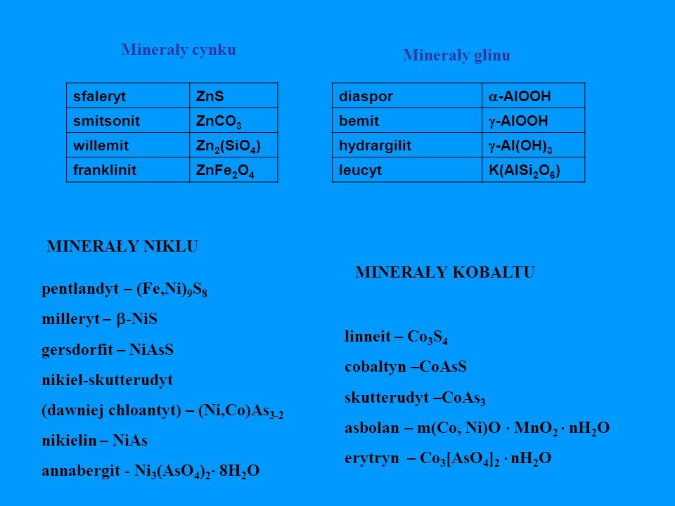 (dawniej chloantyt) – (Ni,Co)As3-2 nikielin – NiAs