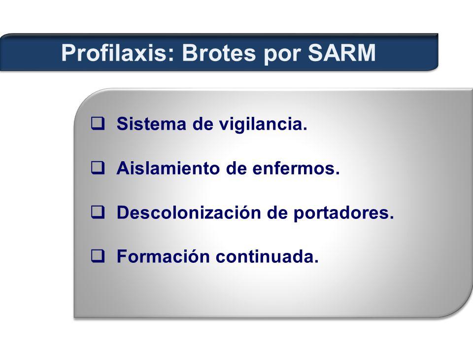 Profilaxis: Brotes por SARM