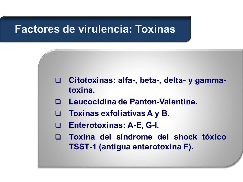 Factores de virulencia: Toxinas