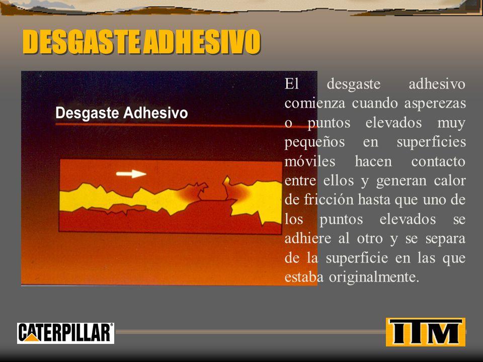 DESGASTE ADHESIVO