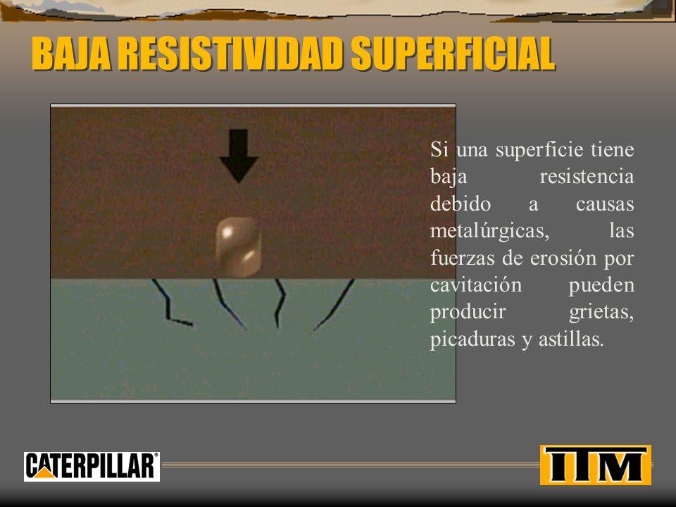 BAJA RESISTIVIDAD SUPERFICIAL